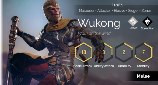 Wukong hover