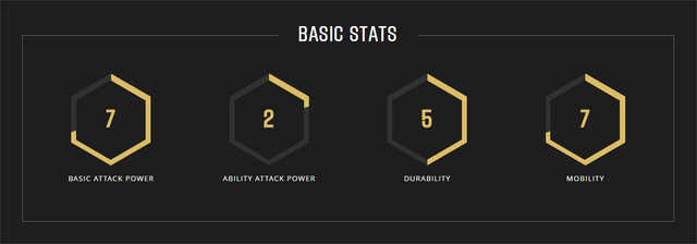File:Feng Mao stats.png