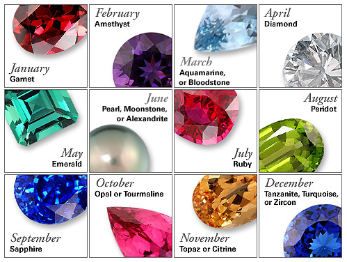 File:Birthstones.png
