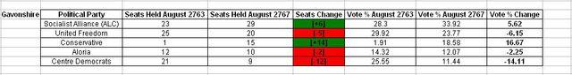 File:August 2767 Analysis 2.jpg