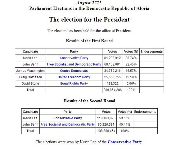 File:Presidential elections.jpg
