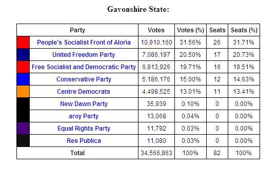 File:Gavonshire.jpg