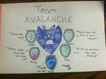 Team AVALANCHE