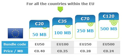 File:Europe.png
