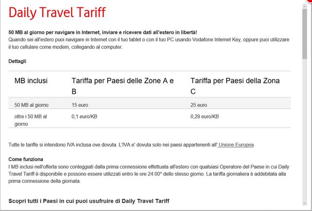 File:Vodafone Italien.png