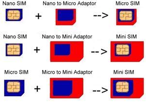 Sim adaptors