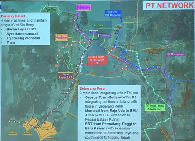 File:Penang Transport Master Plan.png