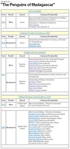 File:Awards-POM.png