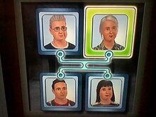 Goth Family Tree-3