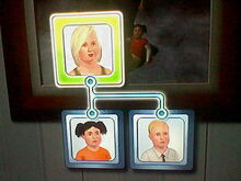 Jones Family Tree