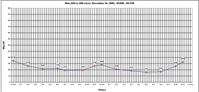 File:Maxwell-Curve24-dec14.png