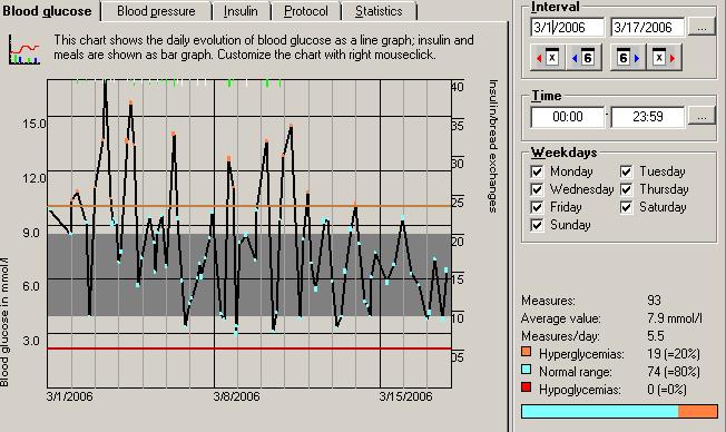 Mar1-17Settling