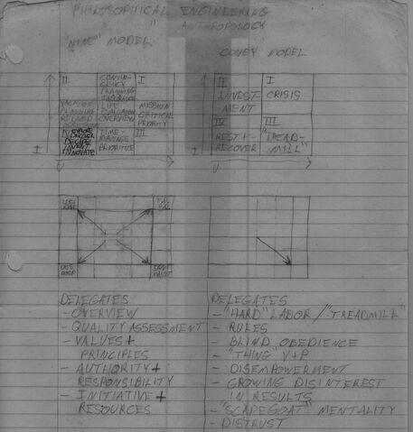 File:Nine Quadrants.jpg