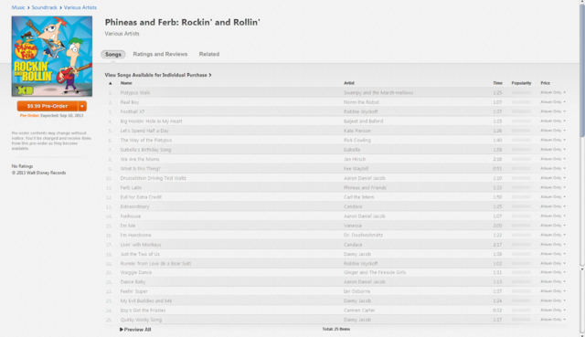 File:PnF Rockin and Rollin tracklist.png