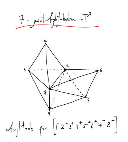 File:Amplitudihedron.jpeg