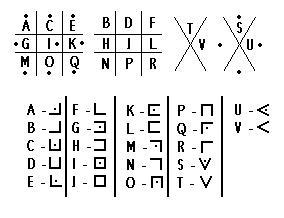File:Alphabet de la buse.jpg