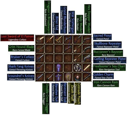 File:Labled weapon belt 10-30-10.jpg