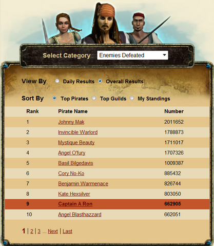 File:Rontop10overall.png
