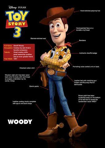 File:Woody-full-body.jpg