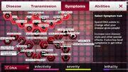Necroa Symptoms-jpg
