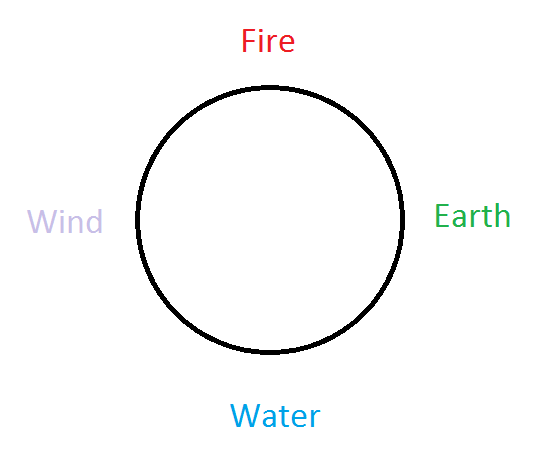 File:Fire- Earth.png