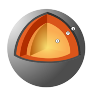 Mercury-internal-strcture