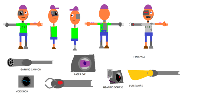File:Andrew's Concepts.png