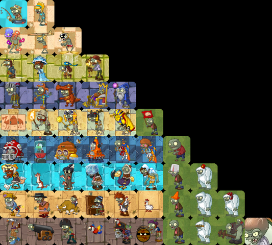 File:All zombies (and dr. zomboss).png