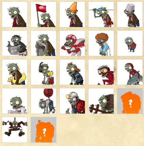 La sección del almanaque de los zombis en el Web site de los juegos de PopCap (algunos zombis no se incluyen)