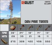 Dry Pine Tree 1 Chart