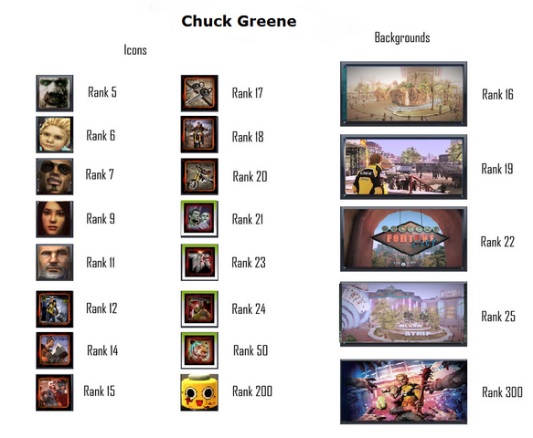 File:Chuckicons.png
