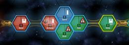 Unicorn Sectors