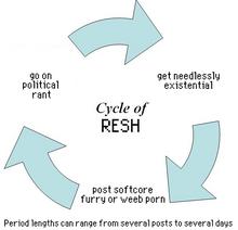 Reshcycle