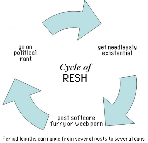 File:Reshcycle.png