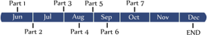 File:M10 Timeline small.png