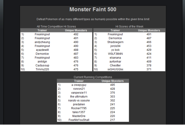 File:Monster Faint 500 challenge image.png
