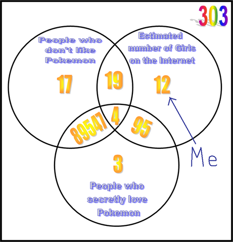 File:Ven Diagram.png