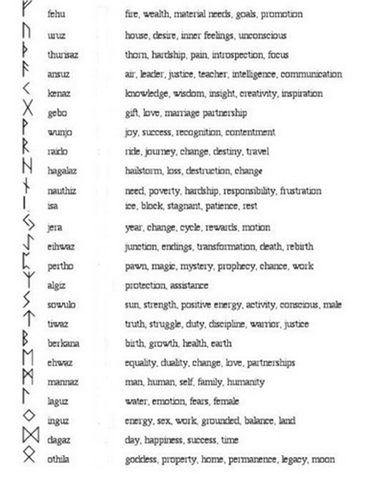 File:The Runes.png