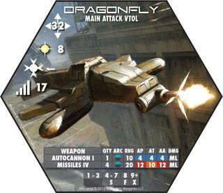 Final Dragonfly preview