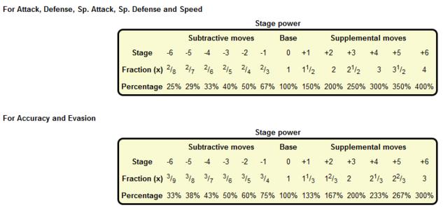 File:Stage power.png