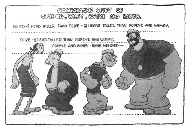 File:Fleischer size comparisons.jpg