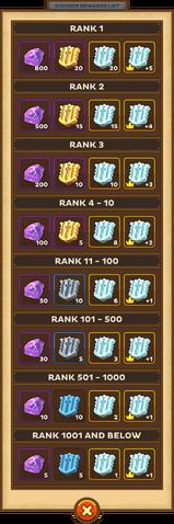 File:Division Rank Rewards.png