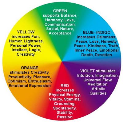 File:Colors of Aura.jpg