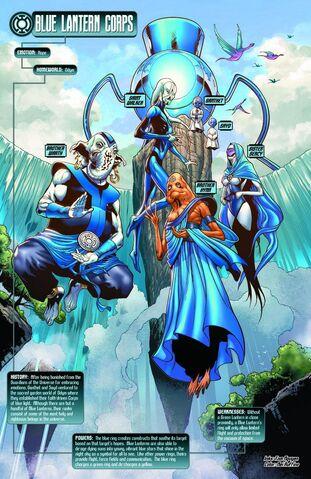 File:Blue Lantern Corps.jpg