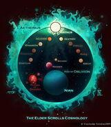 ES Cosmology