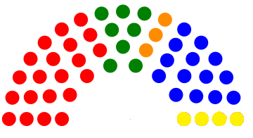 File:House of Reps new.png