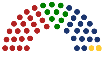 File:New Congress.png