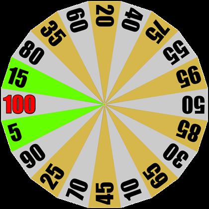 File:Big wheel.png