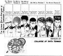 Rikkaidai vs Seigaku