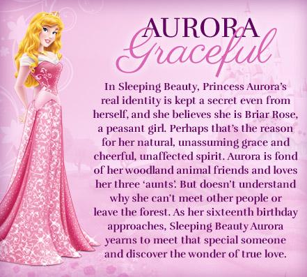 File:Aurora profile.jpg